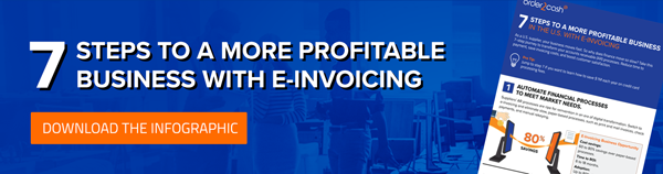 7 steps to a more profitable business with e-Invoicing - Infographic