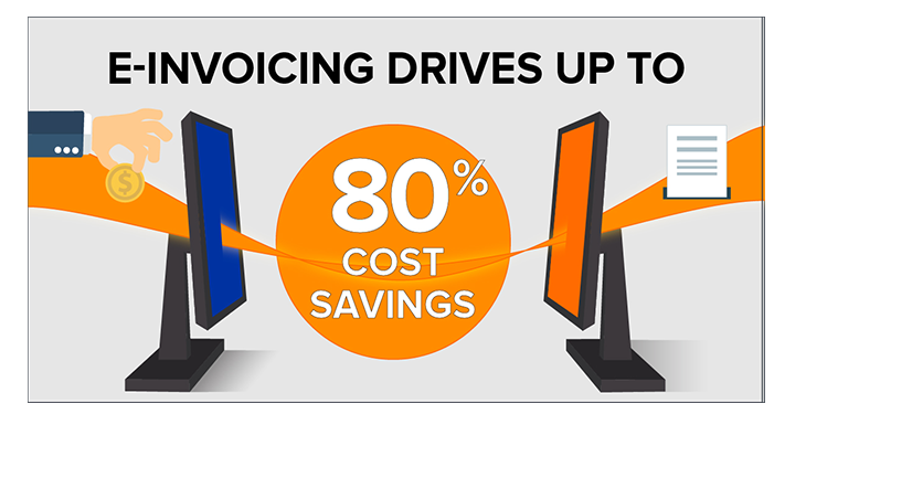 e-invoicing-drives-savings