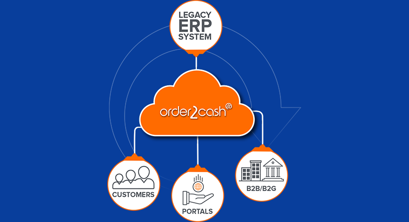 Connect your ERP to Order2Cash