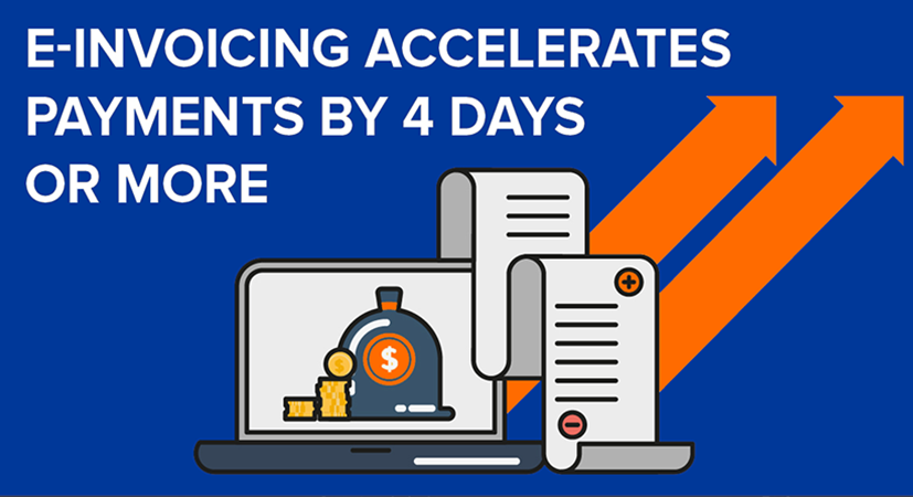 9 ways to fuel growth with e-Invoicing and online payments